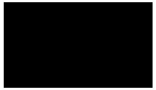 5-Hydroxytryptophan (HTP)